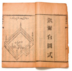 The Chao Jin Tu Ji is the travelogue of Ma Fuchu (Image via AKDN /  Aga Khan Museum Online Gallery)